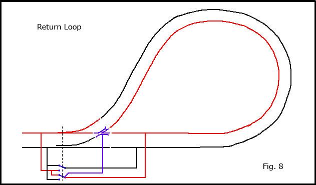 returnloop3copy balloons, wye's & reversing modules a19 model railway club